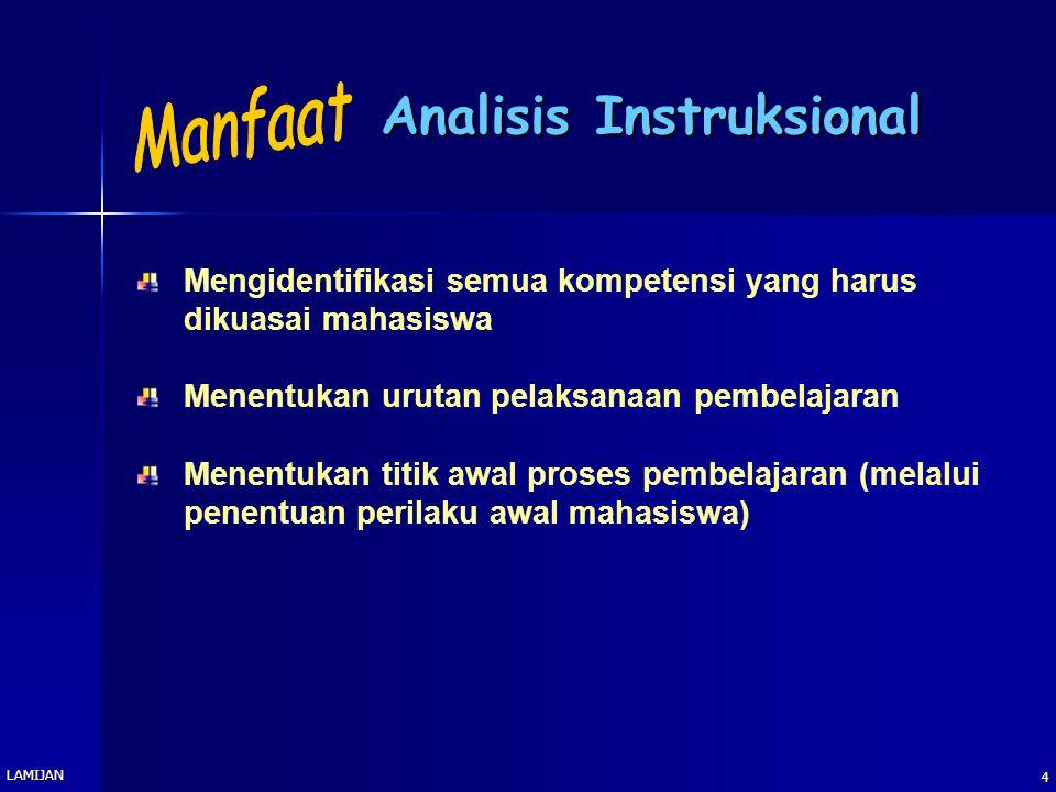 LAMIJAN 3 Analisis Instruksional Analisis Instruksional Analisis Instruksional adalah proses menjabarkan kemampuan / perilaku / kompetensi umum (TIU)