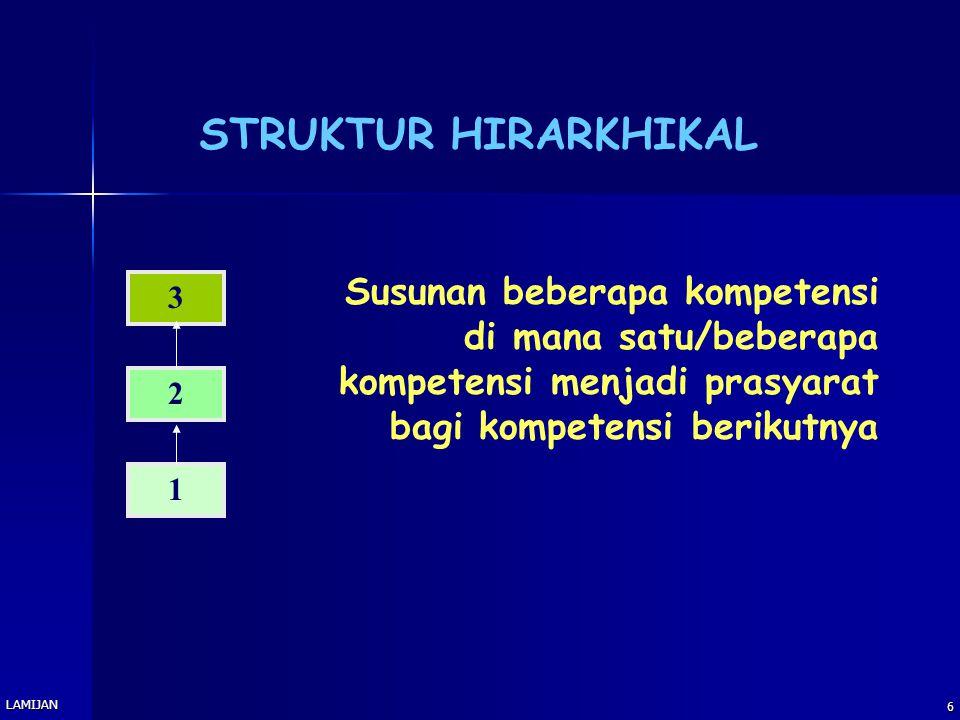 LAMIJAN 5 HIRARKHIKAL PROSEDURAL PENGELOMPOKAN KOMBINASI STRUKTUR KOMPETENSI