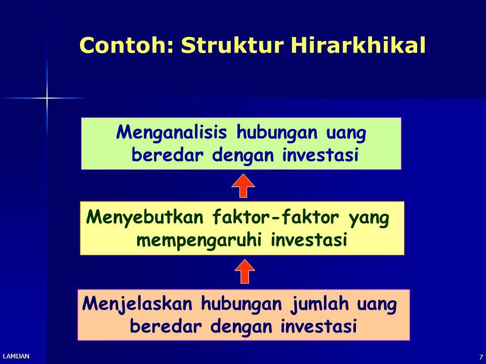 LAMIJAN 6 Susunan beberapa kompetensi di mana satu/beberapa kompetensi menjadi prasyarat bagi kompetensi berikutnya STRUKTUR HIRARKHIKAL 1 2 3
