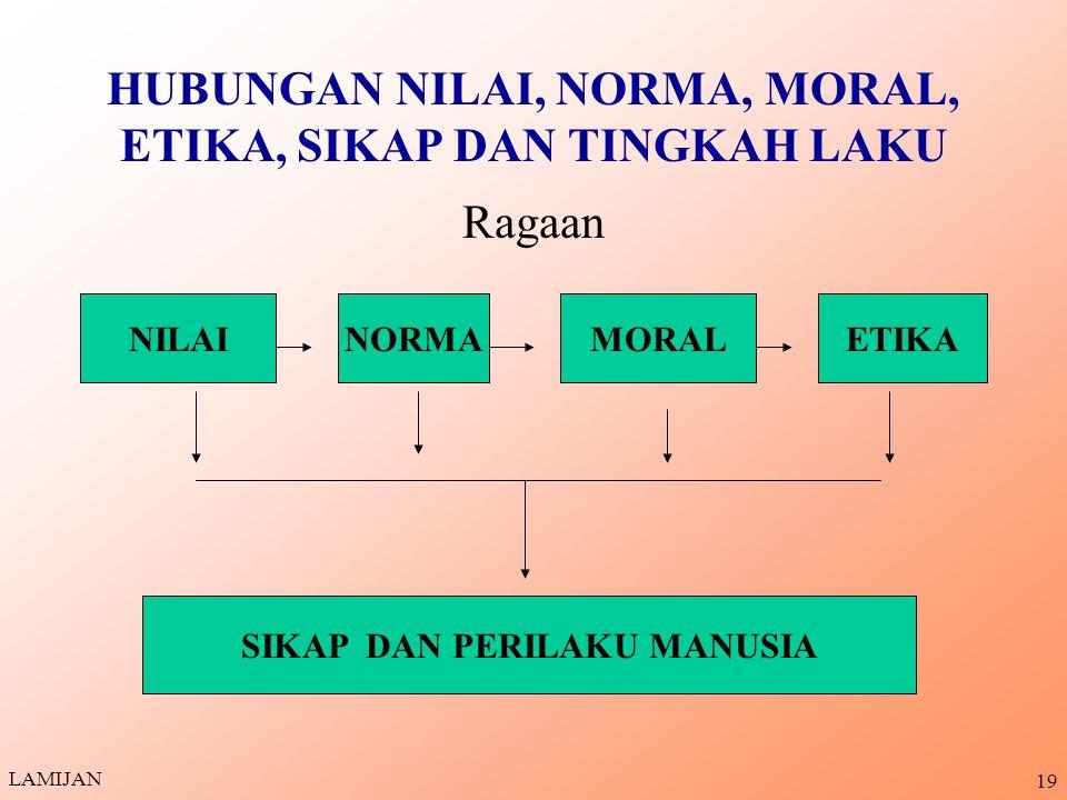 18 PEMBAGIAN MORAL: 1.MORAL UMUM 2.