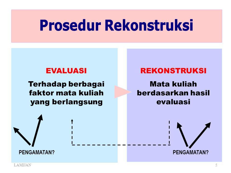 LAMIJAN4 MENGAPA REKONSTRUKSI MATA KULIAH DIPERLUKAN? A.HASIL BELAJAR MAHASISWA TIDAK MEMUASKAN (Hasil yang mana, aspek apa, apakah karena proses inst