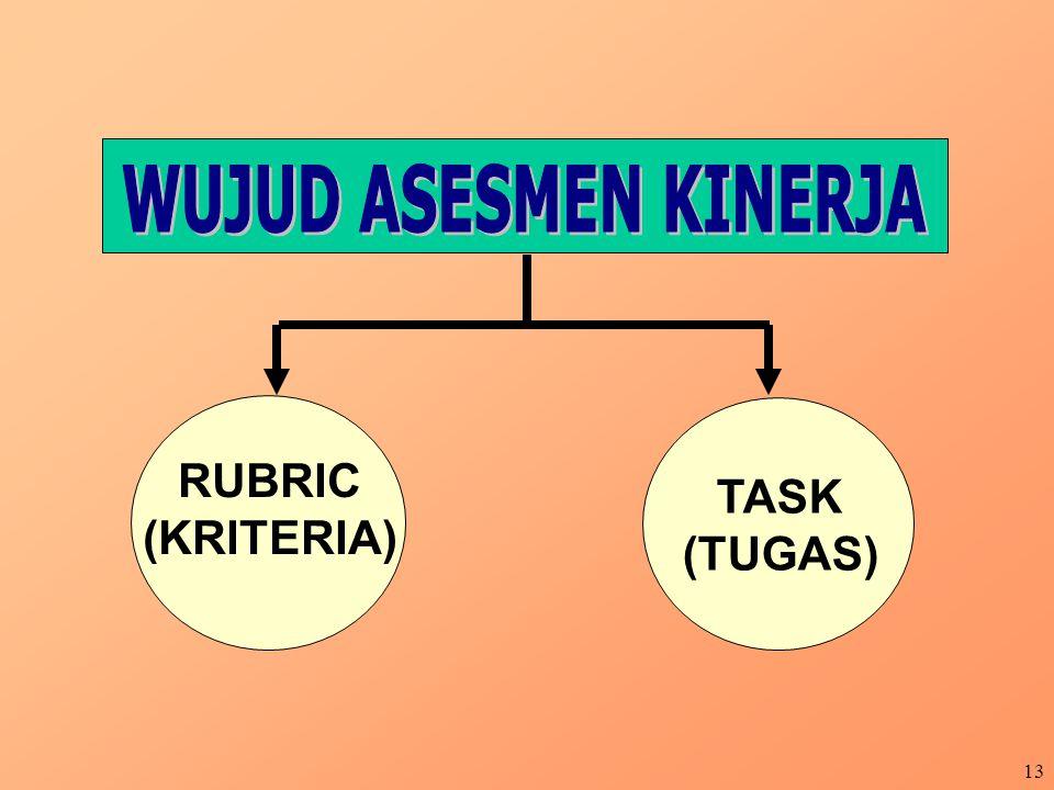 13 TASK (TUGAS) RUBRIC (KRITERIA)