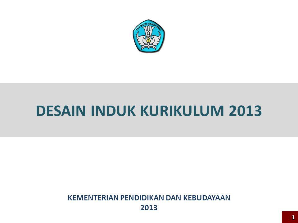 DESAIN INDUK KURIKULUM 2013 KEMENTERIAN PENDIDIKAN DAN KEBUDAYAAN 2013 1