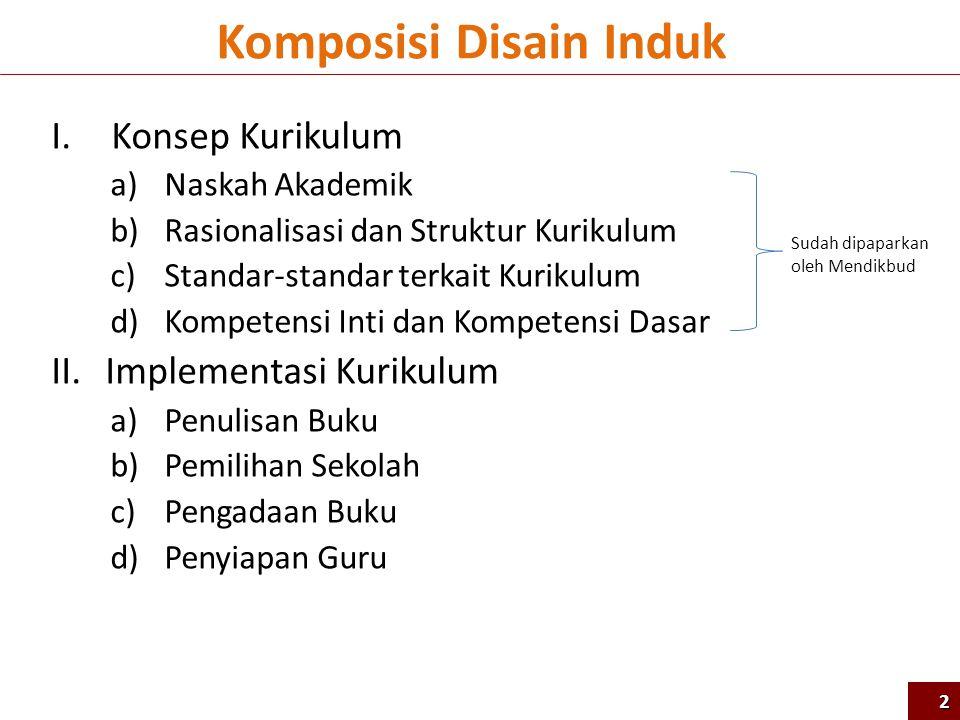 NOKEGIATANSasaran JANUARIFEBRUARIMARETAPRILMEIJUNI JULI-DES 123412341234123412341234 C.KEPALA SEKOLAH (KS) DAN PENGAWAS (PS) 1Penyiapan Bahan Diklat Kepala Sekolah & Pengawas1Keg 2Penyiapan Data Instruktur Nasional dan KS/PS Inti1Keg 3Diklat Instruktur KS dan PS Nasional a.Pemanggilan peserta1Keg b.Pelaksanaan Diklat - Kepala Sekolah646 Orang - Pengawas Sekolah 112 Orang c.Pemantauan dan Evaluasi33Prov 4Diklat KS Inti dan PS Inti Nasional a.Pemanggilan peserta1Keg b.Pelaksanaan Diklat - Kepala Sekolah 10.581Orang - Pengawas Sekolah 1.030Orang c.Pemantauan dan Evaluasi33Prov 6Pelaksanaan Diklat KS/PS a.Pemanggilan peserta1Keg b.Pelaksanaan Diklat - Kepala Sekolah - SD 44.609Orang - SMP 36.434Orang - SMA11.489 Orang - SMK 9.875Orang - Pengawas Sekolah13.732Orang c.Pemantauan dan Evaluasi497Kab/Kota d.Pendampingan Implementasi di Sekolah497Kab/Kota 93 Jadwal Pelaksanaan Diklat….2)