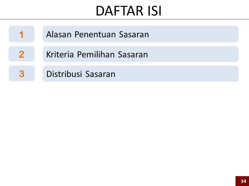 34 Alasan Penentuan Sasaran 1 Kriteria Pemilihan Sasaran 2 DAFTAR ISI34 Distribusi Sasaran 3