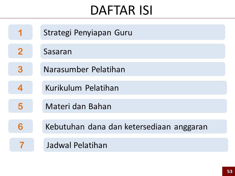 53 Strategi Penyiapan Guru 1 Sasaran 2 Narasumber Pelatihan 3 Kurikulum Pelatihan 4 Materi dan Bahan 5 Kebutuhan dana dan ketersediaan anggaran 6 Jadwal Pelatihan 7 DAFTAR ISI53