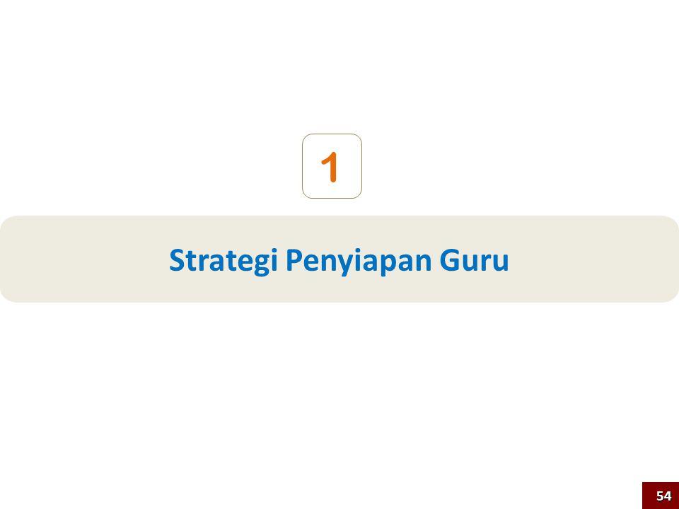 Strategi Penyiapan Guru 1 54