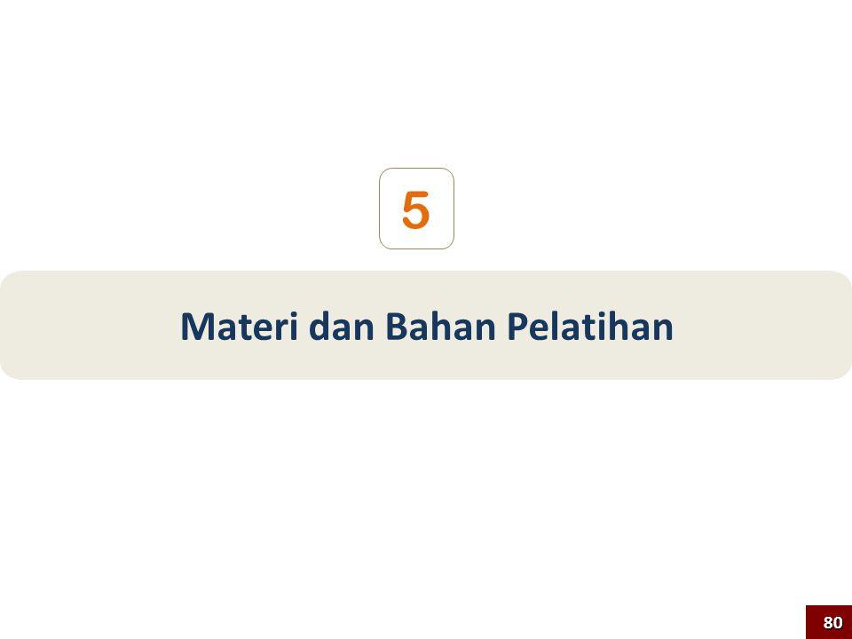 Materi dan Bahan Pelatihan 5 80