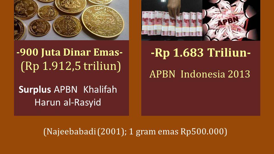 (Najeebabadi (2001); 1 gram emas Rp500.000) -900 Juta Dinar Emas- (Rp 1.912,5 triliun) Surplus APBN Khalifah Harun al-Rasyid -Rp 1.683 Triliun- APBN I