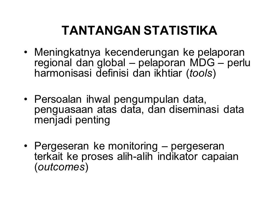 TANTANGAN STATISTIKA Meningkatnya kecenderungan ke pelaporan regional dan global – pelaporan MDG – perlu harmonisasi definisi dan ikhtiar (tools) Persoalan ihwal pengumpulan data, penguasaan atas data, dan diseminasi data menjadi penting Pergeseran ke monitoring – pergeseran terkait ke proses alih-alih indikator capaian (outcomes)