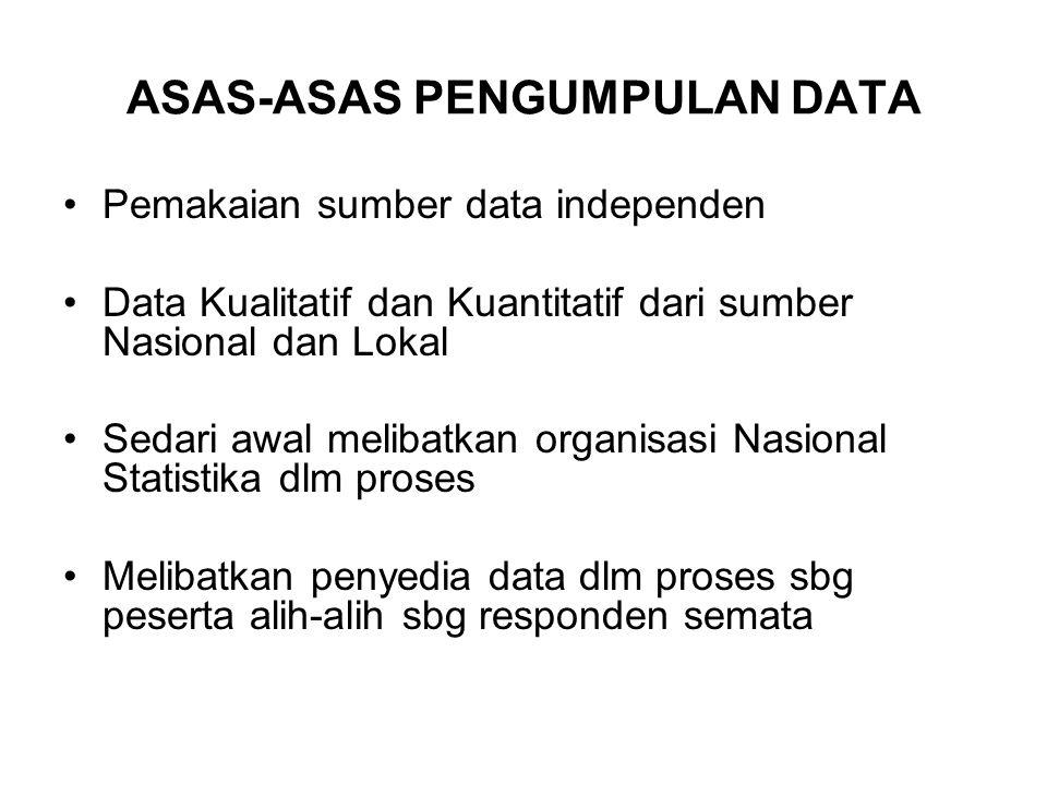 TANTANGAN STATISTIKA Rentang indikator utk mendapatkan data bertambah secara nyata Tanggung jawab pengumpulan data terpisah-pisah – data yg terkumpul mungkin tidak berguna utk pelaporan HD Data yang terdisagregasi secara spasial tidak mudah didapatkan Format data belum user-friendly Sistem Statistika Nasional terbengkalai (sering tidak eksis)