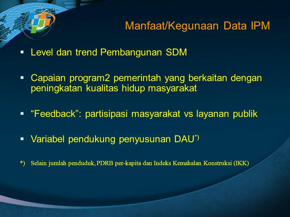 Manfaat/Kegunaan Data IPM  Level dan trend Pembangunan SDM  Capaian program2 pemerintah yang berkaitan dengan peningkatan kualitas hidup masyarakat