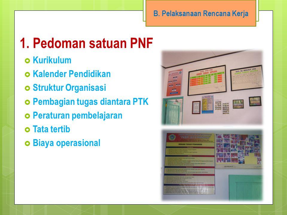  Kurikulum  Kalender Pendidikan  Struktur Organisasi  Pembagian tugas diantara PTK  Peraturan pembelajaran  Tata tertib  Biaya operasional 1. P