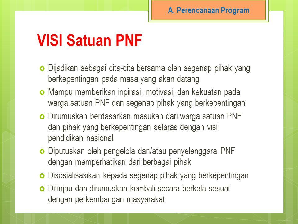 VISI Satuan PNF  Dijadikan sebagai cita-cita bersama oleh segenap pihak yang berkepentingan pada masa yang akan datang  Mampu memberikan inpirasi, m