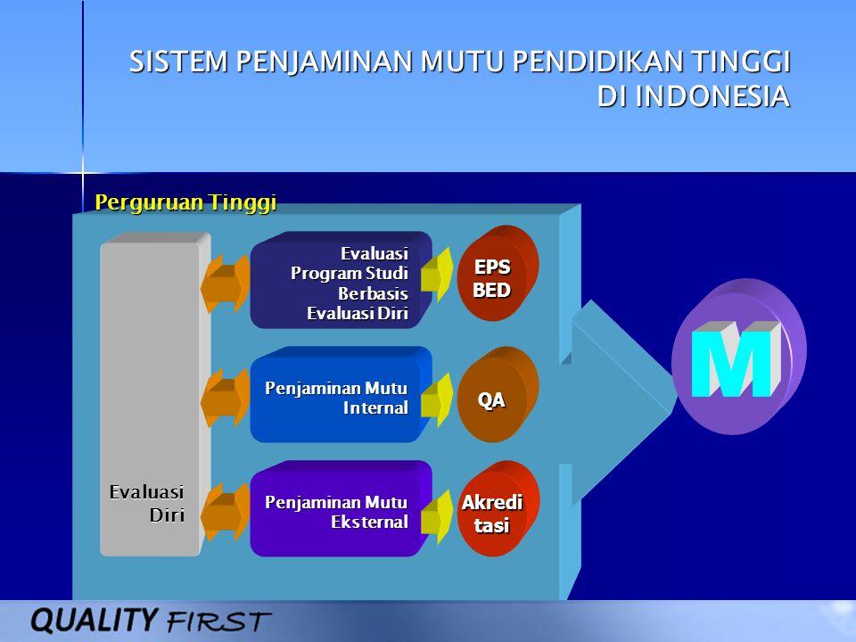 Evaluasi Diri Evaluasi Program Studi Berbasis Evaluasi Diri Penjaminan Mutu Internal Eksternal SISTEM PENJAMINAN MUTU PENDIDIKAN TINGGI DI INDONESIA P