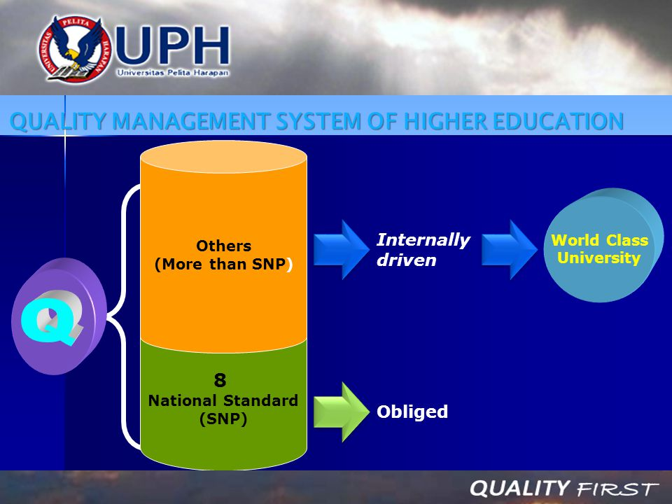 World Class University Obliged Internally driven QUALITY MANAGEMENT SYSTEM OF HIGHER EDUCATION 8 National Standard (SNP) Others (More than SNP)