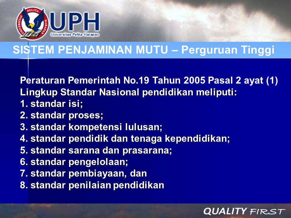 Peraturan Pemerintah No.19 Tahun 2005 Pasal 2 ayat (1) Lingkup Standar Nasional pendidikan meliputi: 1. standar isi; 2. standar proses; 3. standar kom