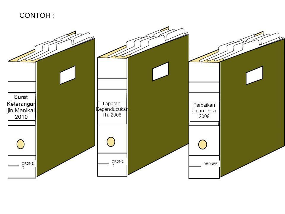 ORDNE R Surat Keterangan Ijin Menikah 2010 ORDNE R Laporan Kependudukan Th. 2008 ORDNER Perbaikan Jalan Desa 2009 CONTOH :