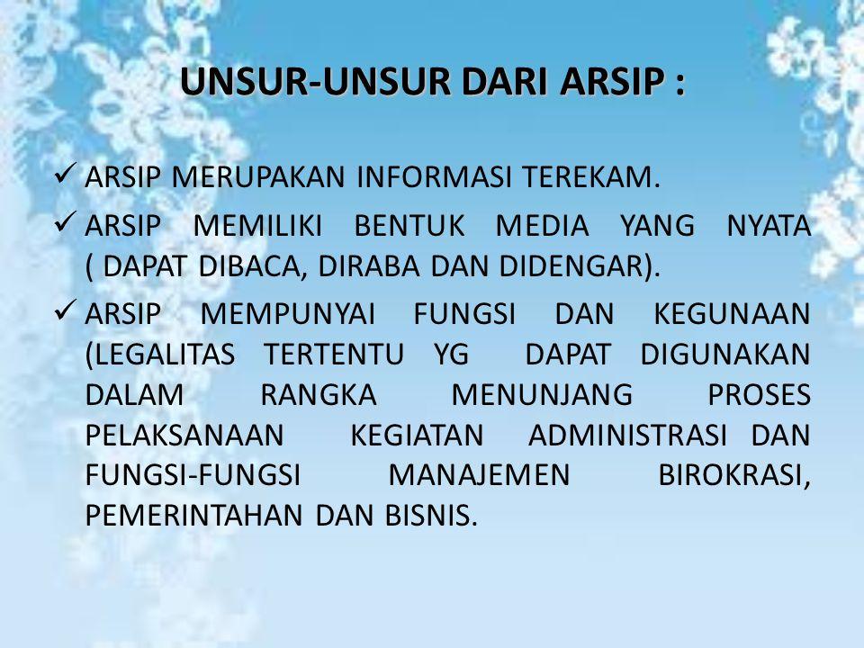 UNSUR-UNSUR DARI ARSIP : ARSIP MERUPAKAN INFORMASI TEREKAM. ARSIP MEMILIKI BENTUK MEDIA YANG NYATA ( DAPAT DIBACA, DIRABA DAN DIDENGAR). ARSIP MEMPUNY