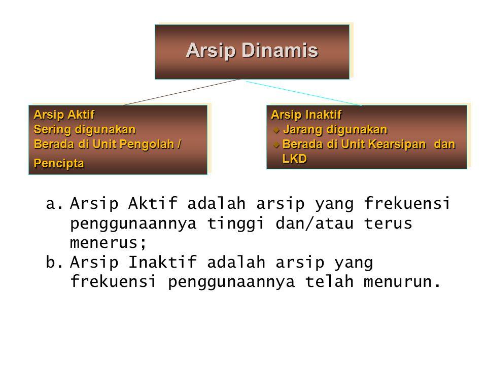 Arsip Dinamis Arsip Aktif Sering digunakan Berada di Unit Pengolah / Pencipta Arsip Aktif Sering digunakan Berada di Unit Pengolah / Pencipta Arsip In