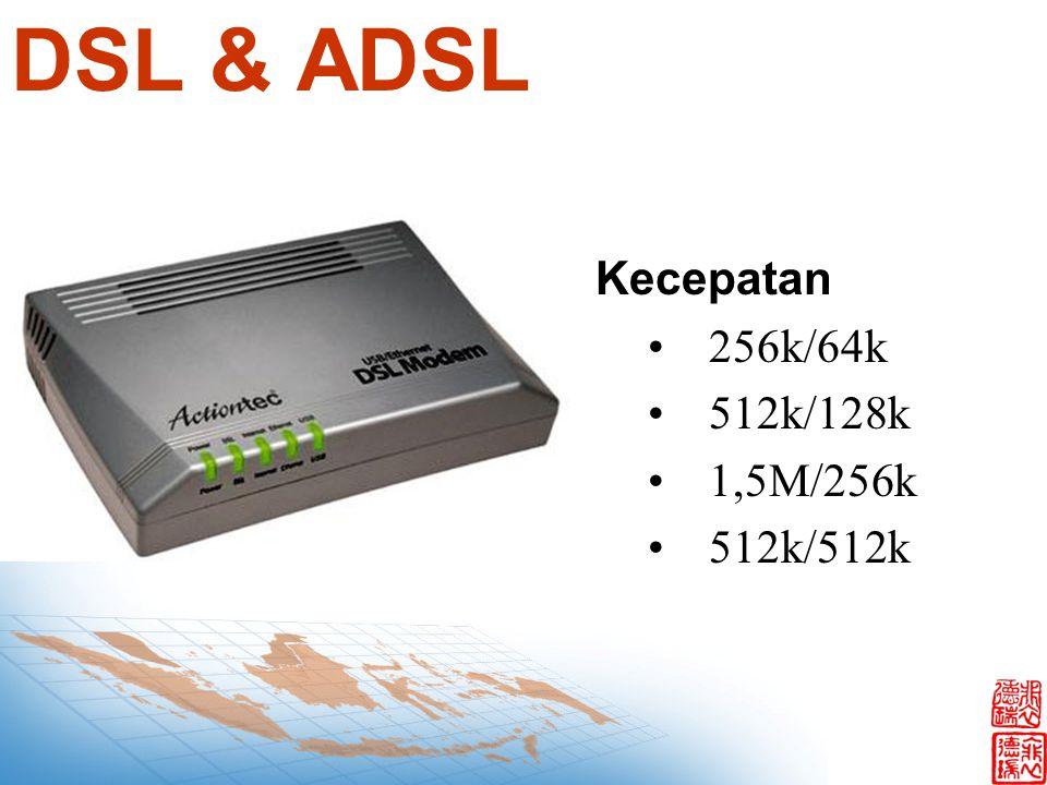 DSL & ADSL Kecepatan 256k/64k 512k/128k 1,5M/256k 512k/512k