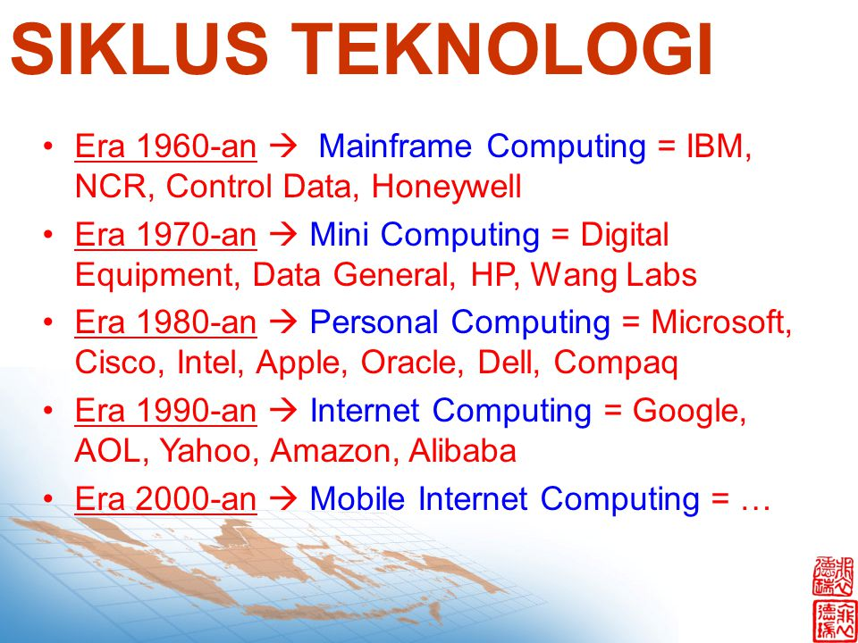 SIKLUS TEKNOLOGI Era 1960-an  Mainframe Computing = IBM, NCR, Control Data, Honeywell Era 1970-an  Mini Computing = Digital Equipment, Data General, HP, Wang Labs Era 1980-an  Personal Computing = Microsoft, Cisco, Intel, Apple, Oracle, Dell, Compaq Era 1990-an  Internet Computing = Google, AOL, Yahoo, Amazon, Alibaba Era 2000-an  Mobile Internet Computing = …