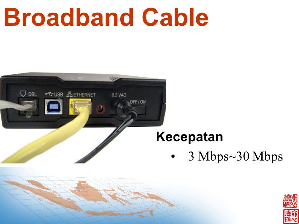Broadband Cable Kecepatan 3 Mbps~30 Mbps