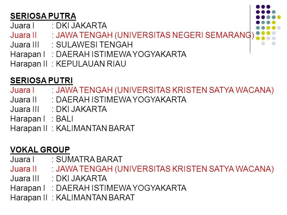 SERIOSA PUTRA Juara I: DKI JAKARTA Juara II: JAWA TENGAH (UNIVERSITAS NEGERI SEMARANG) Juara III: SULAWESI TENGAH Harapan I: DAERAH ISTIMEWA YOGYAKART