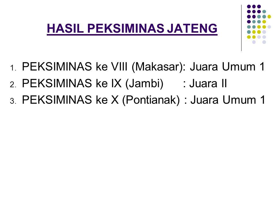 Tujuan Pengda.BPSMI Jawa Tengah 1. Membina dan mengembangkan apresiasi mahasiswa 2.