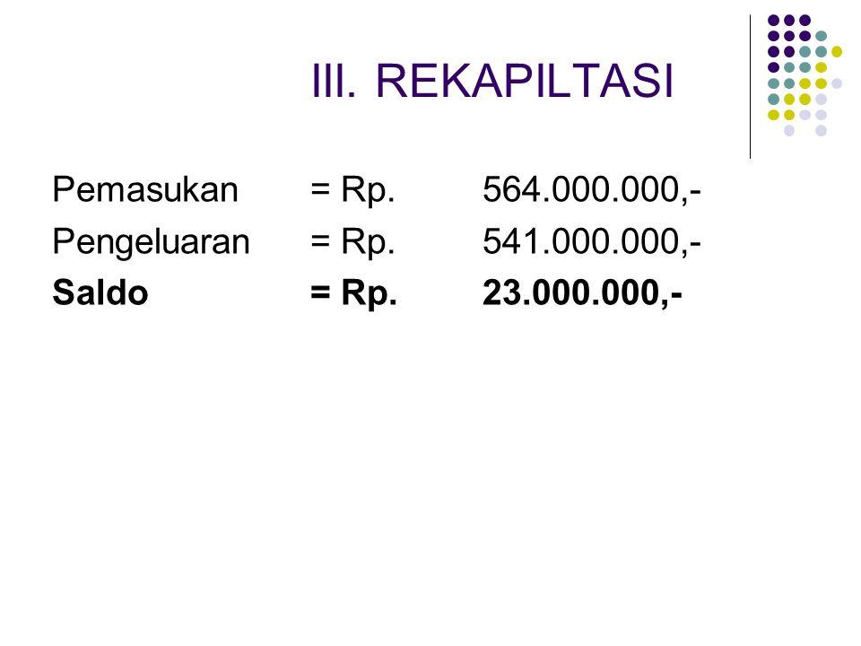 PR III UNS selaku Ketua Umum BPSMI Jawa Tengah beserta Pembina dan Official Memberikan suport ke Kontingen Jawa Tengah