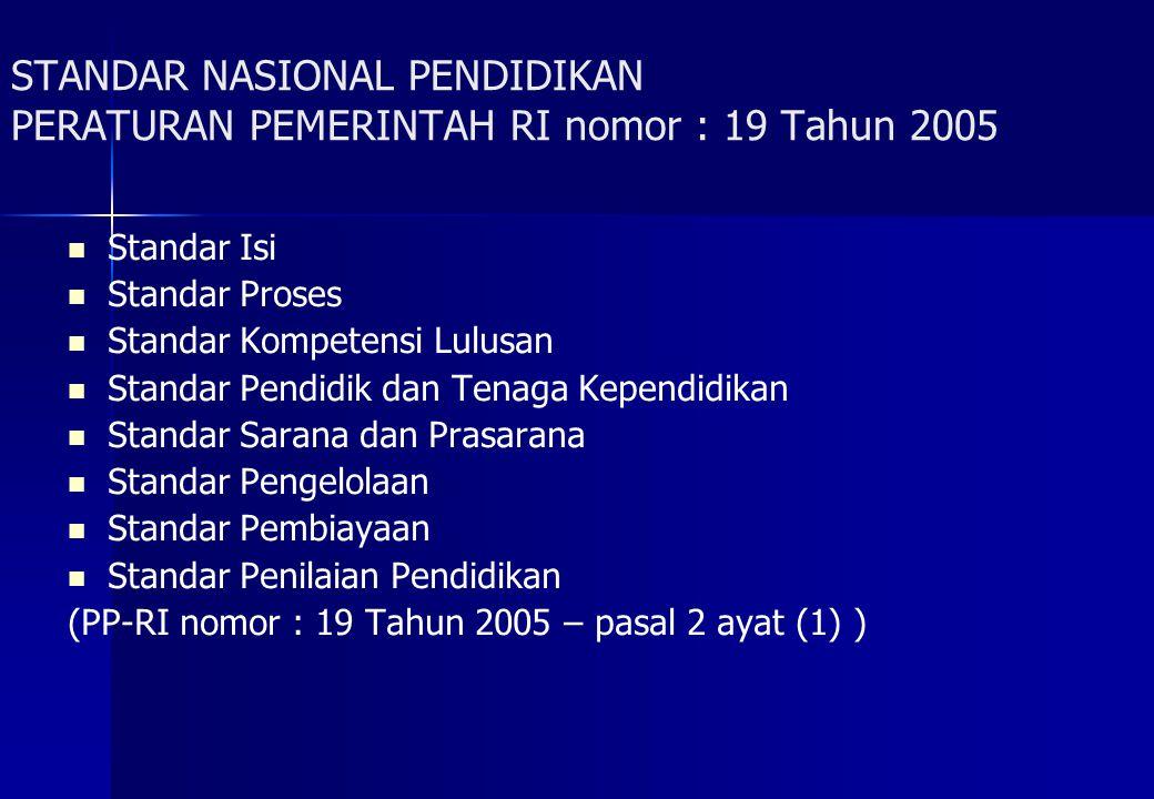 STANDAR NASIONAL PENDIDIKAN PERATURAN PEMERINTAH RI nomor : 19 Tahun 2005 Standar Isi Standar Proses Standar Kompetensi Lulusan Standar Pendidik dan T