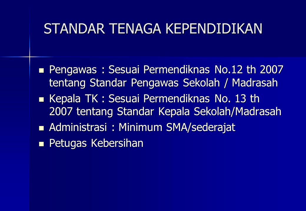 STANDAR TENAGA KEPENDIDIKAN Pengawas : Sesuai Permendiknas No.12 th 2007 tentang Standar Pengawas Sekolah / Madrasah Pengawas : Sesuai Permendiknas No