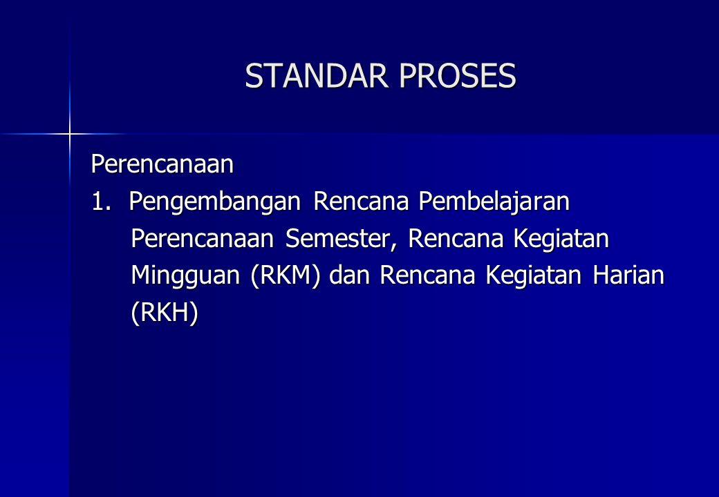 STANDAR PROSES Perencanaan 1. Pengembangan Rencana Pembelajaran Perencanaan Semester, Rencana Kegiatan Perencanaan Semester, Rencana Kegiatan Mingguan