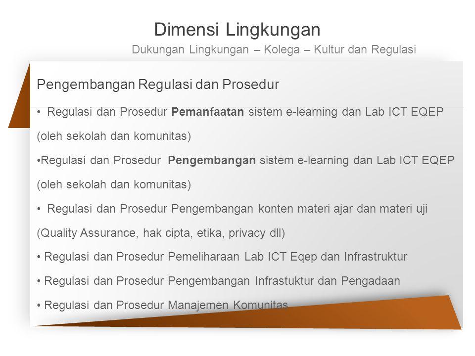 Pengembangan Regulasi dan Prosedur Regulasi dan Prosedur Pemanfaatan sistem e-learning dan Lab ICT EQEP (oleh sekolah dan komunitas) Regulasi dan Pros