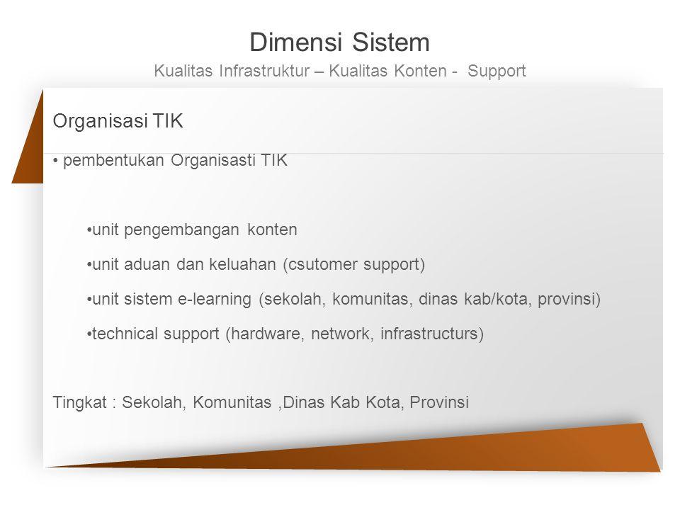 Organisasi TIK pembentukan Organisasti TIK unit pengembangan konten unit aduan dan keluahan (csutomer support) unit sistem e-learning (sekolah, komuni
