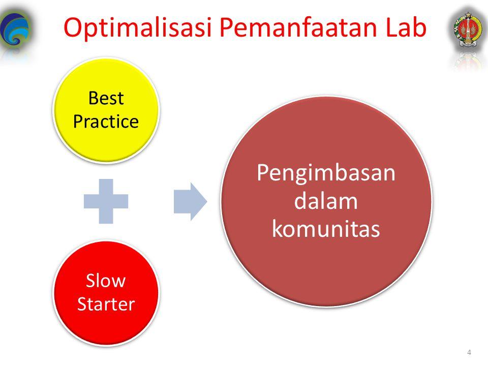 4 Best Practice Slow Starter Pengimbasan dalam komunitas Optimalisasi Pemanfaatan Lab