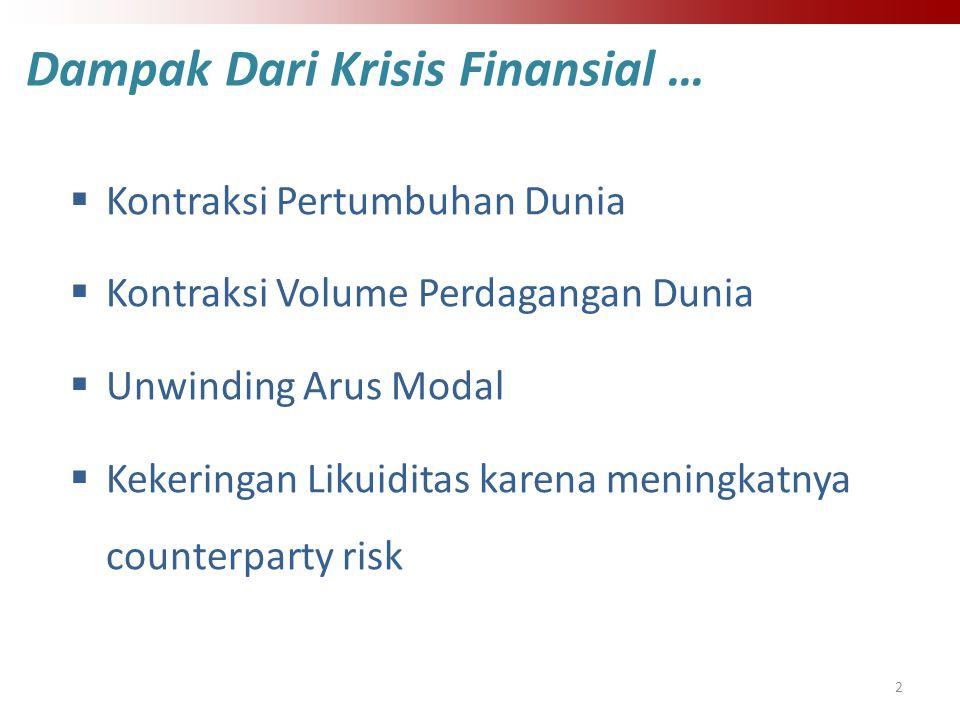 2 Dampak Dari Krisis Finansial …  Kontraksi Pertumbuhan Dunia  Kontraksi Volume Perdagangan Dunia  Unwinding Arus Modal  Kekeringan Likuiditas karena meningkatnya counterparty risk