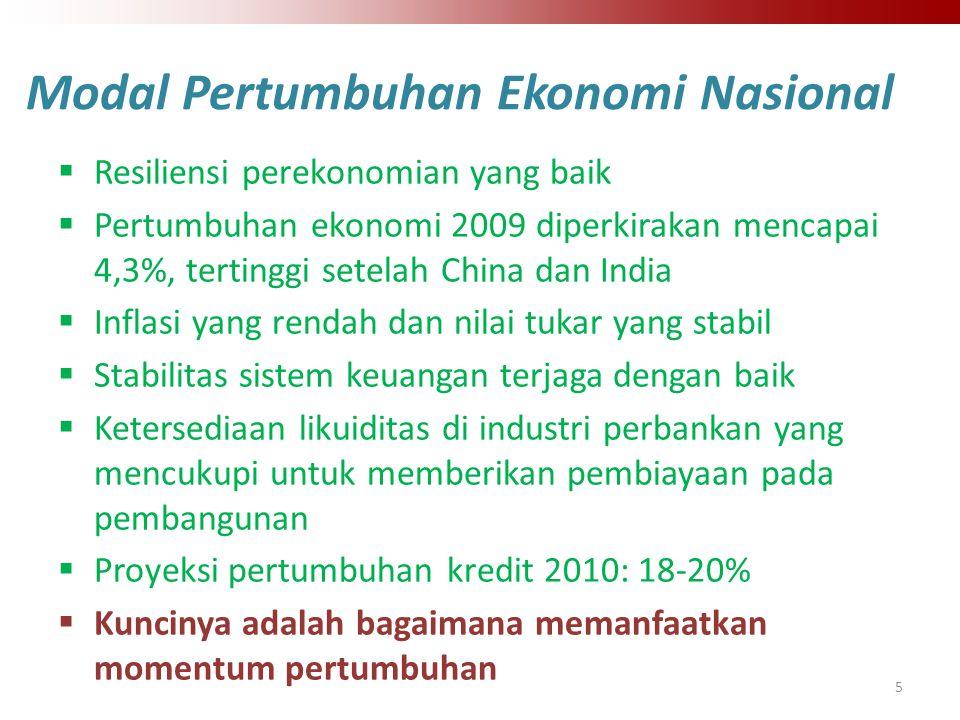 5 Modal Pertumbuhan Ekonomi Nasional  Resiliensi perekonomian yang baik  Pertumbuhan ekonomi 2009 diperkirakan mencapai 4,3%, tertinggi setelah China dan India  Inflasi yang rendah dan nilai tukar yang stabil  Stabilitas sistem keuangan terjaga dengan baik  Ketersediaan likuiditas di industri perbankan yang mencukupi untuk memberikan pembiayaan pada pembangunan  Proyeksi pertumbuhan kredit 2010: 18-20%  Kuncinya adalah bagaimana memanfaatkan momentum pertumbuhan