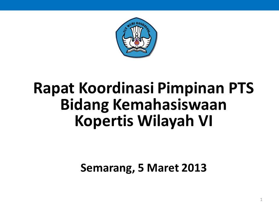 Teacher Education Summit Jakarta, 14-16 December 2011 KOORDINASI DAN OPTIMALISASI BIDANG KEMAHASISWAAN Kopertis Wilayah VI Jl.