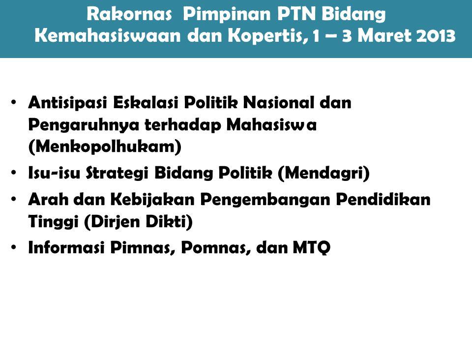 Antisipasi Eskalasi Politik Nasional dan Pengaruhnya terhadap Mahasiswa (Menkopolhukam) Isu-isu Strategi Bidang Politik (Mendagri) Arah dan Kebijakan Pengembangan Pendidikan Tinggi (Dirjen Dikti) Informasi Pimnas, Pomnas, dan MTQ Rakornas Pimpinan PTN Bidang Kemahasiswaan dan Kopertis, 1 – 3 Maret 2013