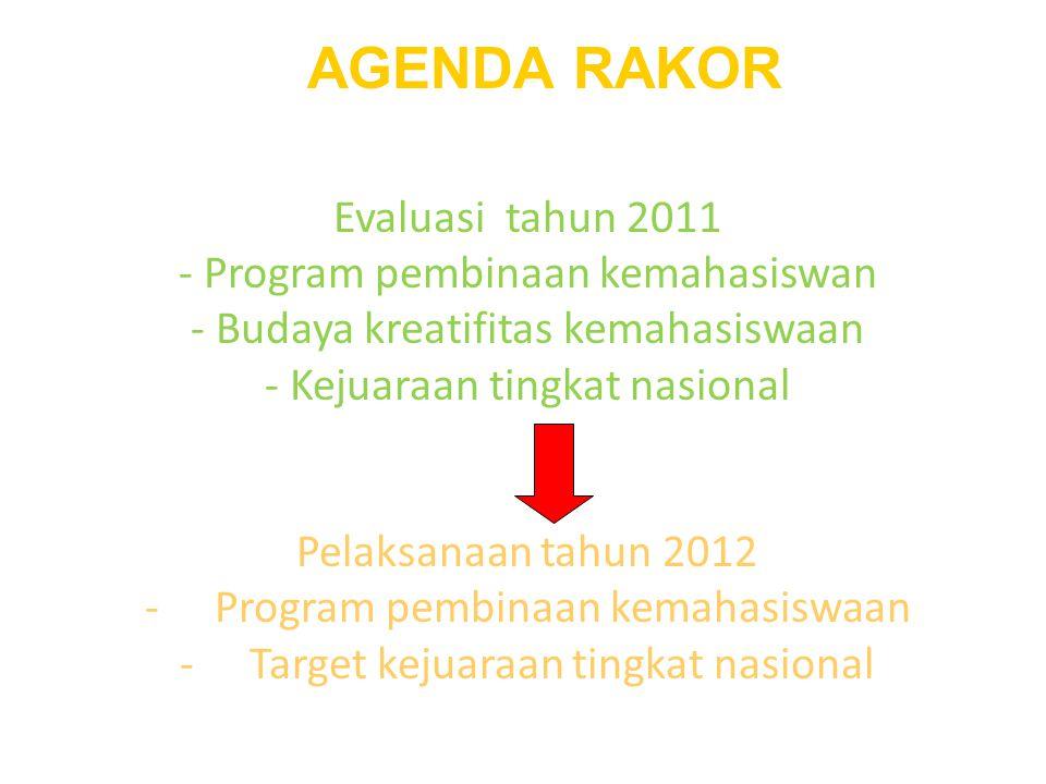AGENDA RAKOR Evaluasi tahun 2011 - Program pembinaan kemahasiswan - Budaya kreatifitas kemahasiswaan - Kejuaraan tingkat nasional Pelaksanaan tahun 2012 -Program pembinaan kemahasiswaan -Target kejuaraan tingkat nasional