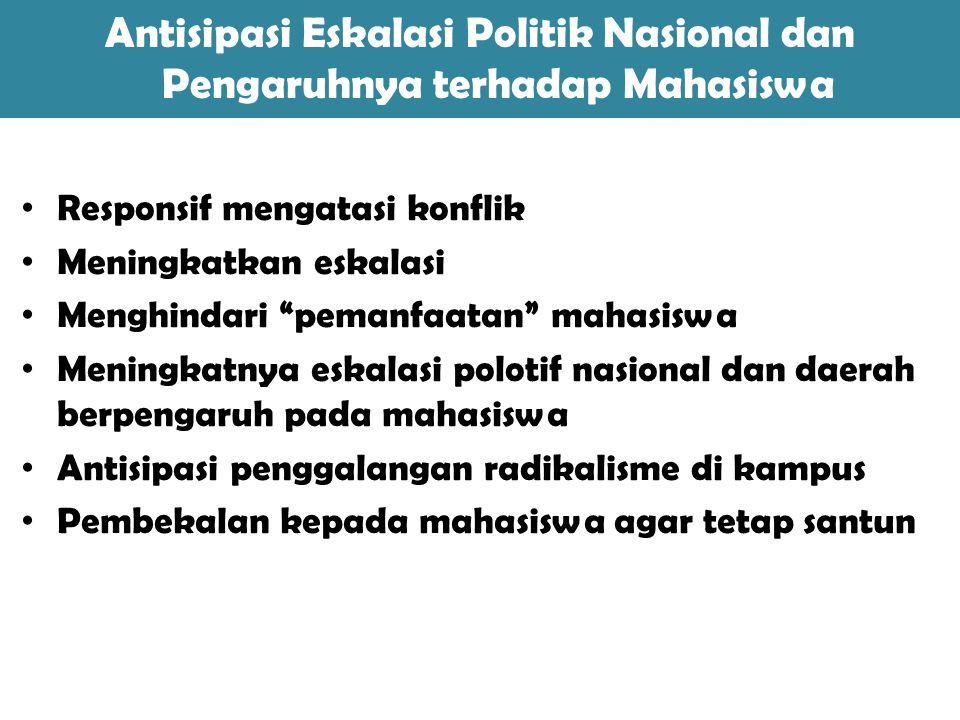JUMLAH MAHASISWA BERDASARKAN BENTUK PTS - 20122012