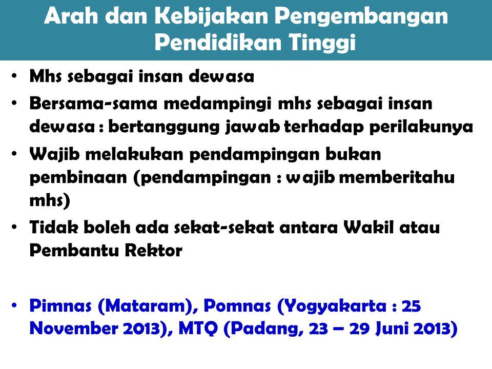 Mhs sebagai insan dewasa Bersama-sama medampingi mhs sebagai insan dewasa : bertanggung jawab terhadap perilakunya Wajib melakukan pendampingan bukan pembinaan (pendampingan : wajib memberitahu mhs) Tidak boleh ada sekat-sekat antara Wakil atau Pembantu Rektor Pimnas (Mataram), Pomnas (Yogyakarta : 25 November 2013), MTQ (Padang, 23 – 29 Juni 2013) Arah dan Kebijakan Pengembangan Pendidikan Tinggi