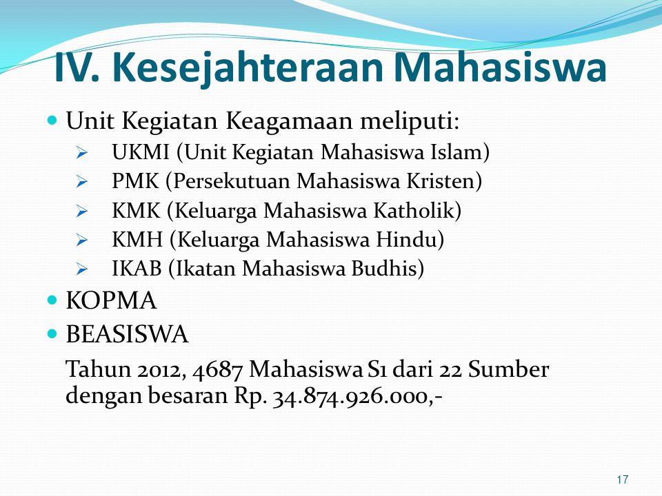 IV. Kesejahteraan Mahasiswa Unit Kegiatan Keagamaan meliputi:  UKMI (Unit Kegiatan Mahasiswa Islam)  PMK (Persekutuan Mahasiswa Kristen)  KMK (Kelu