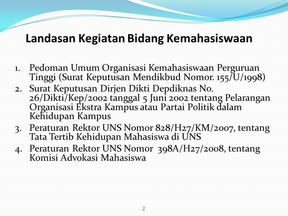 Landasan Kegiatan Bidang Kemahasiswaan 1.Pedoman Umum Organisasi Kemahasiswaan Perguruan Tinggi (Surat Keputusan Mendikbud Nomor. 155/U/1998) 2.Surat