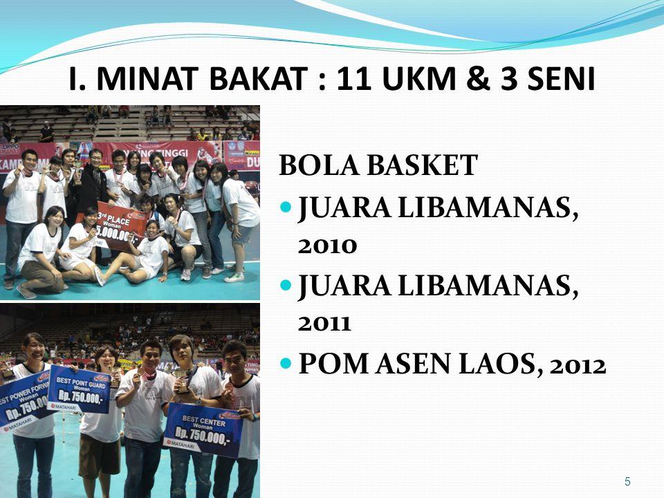 I. MINAT BAKAT : 11 UKM & 3 SENI BOLA BASKET JUARA LIBAMANAS, 2010 JUARA LIBAMANAS, 2011 POM ASEN LAOS, 2012 5