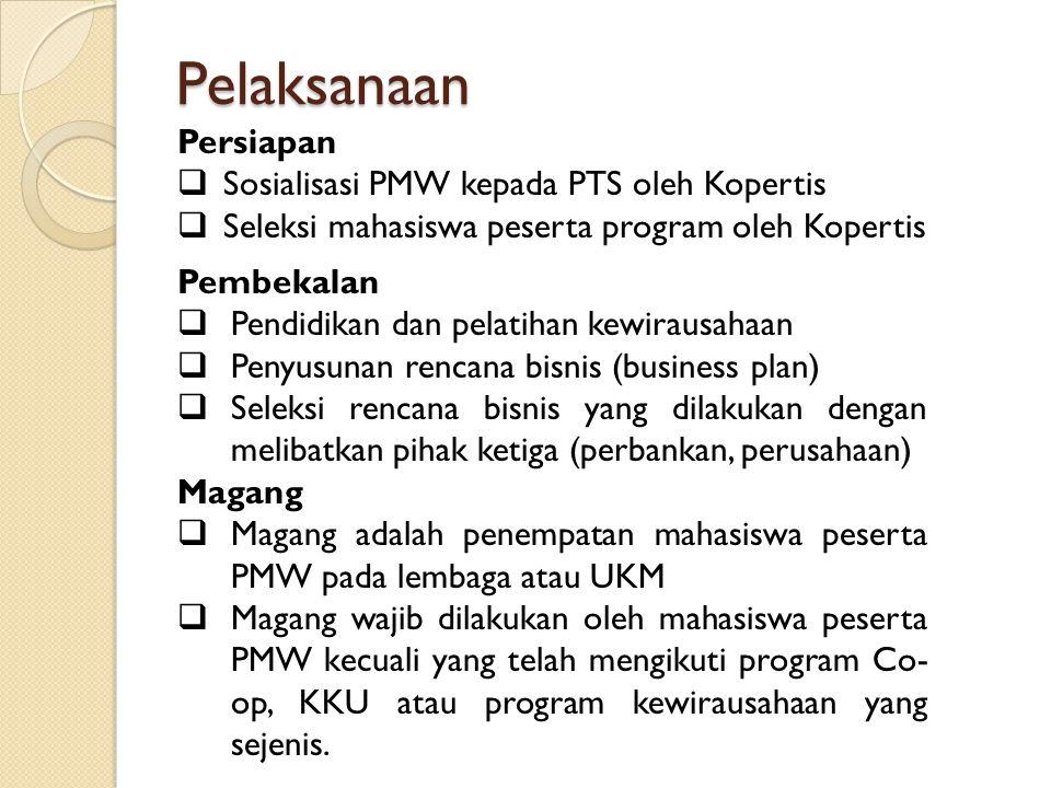 Pelaksanaan Persiapan  Sosialisasi PMW kepada PTS oleh Kopertis  Seleksi mahasiswa peserta program oleh Kopertis Pembekalan  Pendidikan dan pelatih