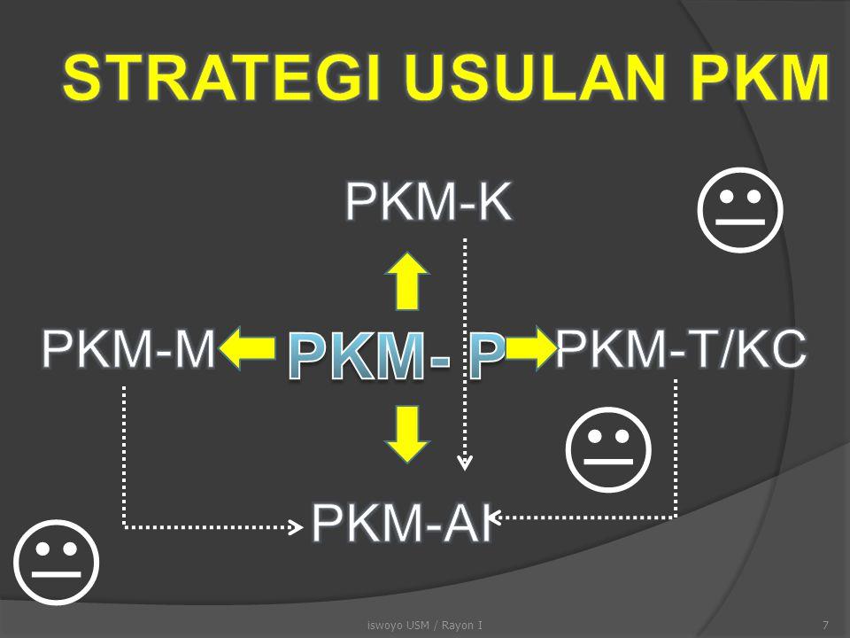 Menentukan Jenis PKM Kreativitas kegiatan yang perlu dana utk pelaksanaan Pengajuan proposal kegiatan untuk pembiayaan Kreativitas dlm menuangkan hasil-hasil kegiatan dalam bentuk artikel ilmiah Pemberian hadiah Persetujuan pendanaan Pelaksanaan + Monev Laporan PKM-P PKM-TPKM-K PKM-M Pengusul telah memiliki kegiatan yang sudah selesai dilaksanakan Hasil kegiatan ditulis dalam bentuk Artikel Ilmiah, lalu dikirim sbg usulan artikel PKM-AI PIMNAS Kreativitas dalam menuangkan ide/ gagasan secara tertulis Bukan merupakan hasil penelitian eksperimental Didukung dengan sumber data dan pustaka memadai Ditulis dlm bentuk gagasan tertulis sesuai format yang ditetapkan PIMNAS Pemberian hadiah PKM-GT PKM-KC 6iswoyo USM / Rayon I