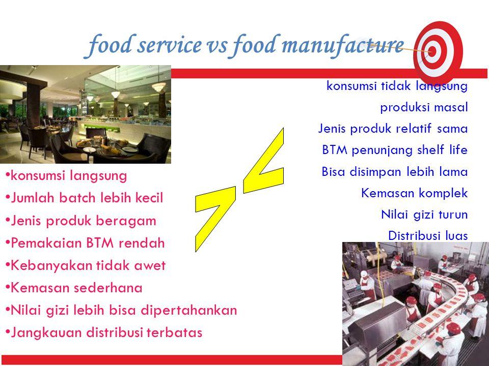 food service vs food manufacture konsumsi tidak langsung produksi masal Jenis produk relatif sama BTM penunjang shelf life Bisa disimpan lebih lama Ke