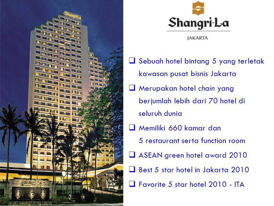  Sebuah hotel bintang 5 yang terletak kawasan pusat bisnis Jakarta  Merupakan hotel chain yang berjumlah lebih dari 70 hotel di seluruh dunia  Memi